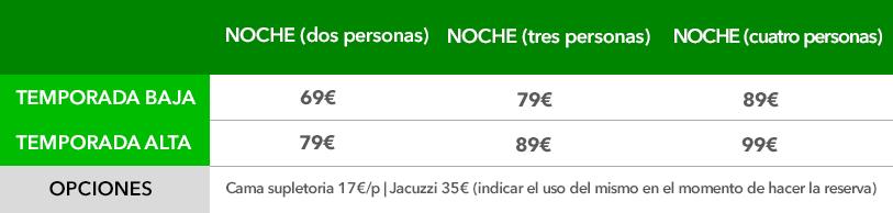 la-buhardilla-tarifas